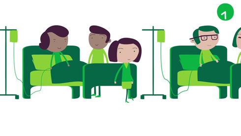 An animated still of people sitting in hospital beds with carers by their bedside.