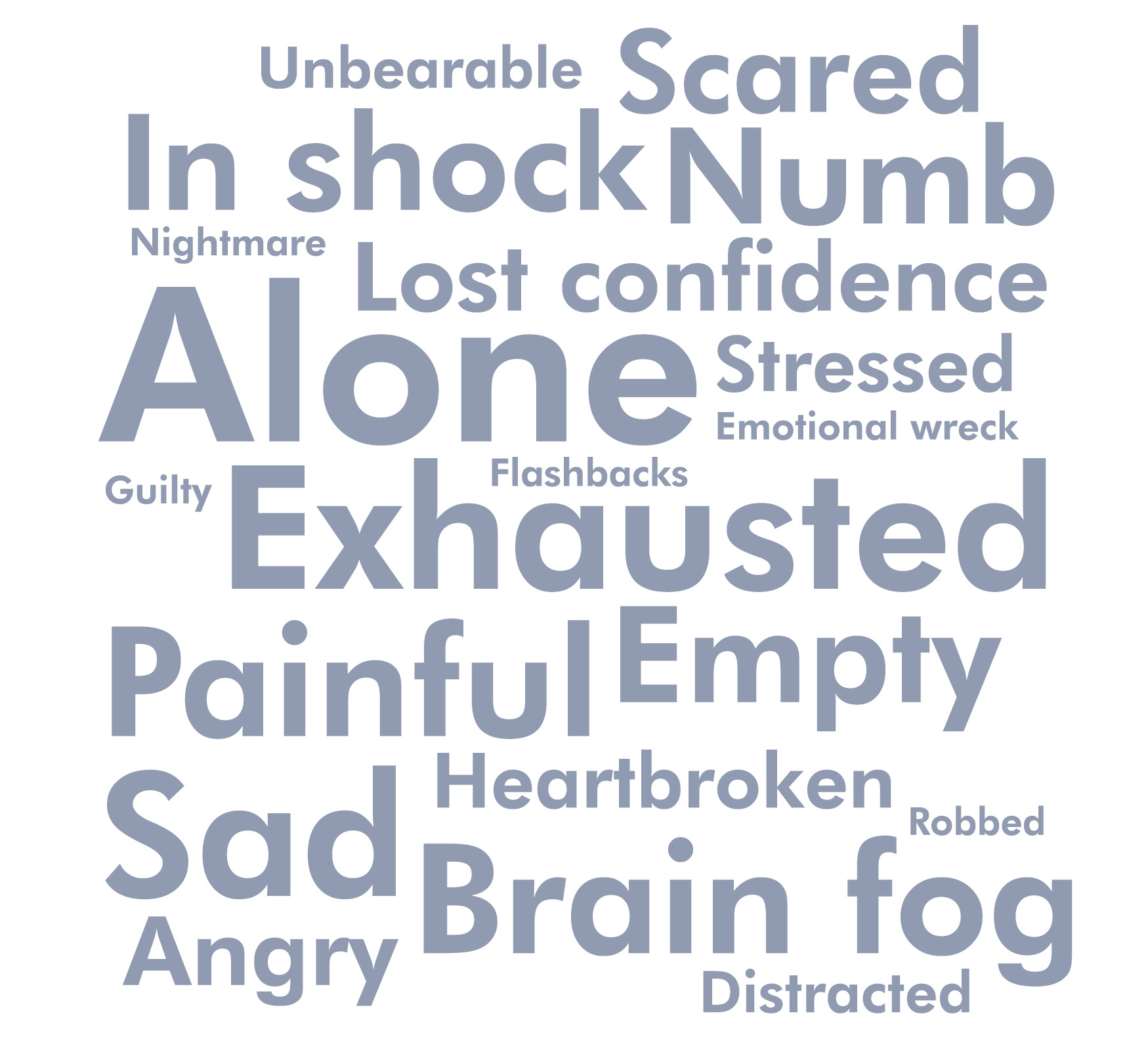Bereavement word cloud