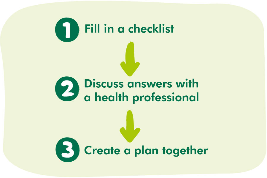 HNA - Planning your care and support