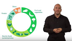 Healthy eating (British Sign Language)