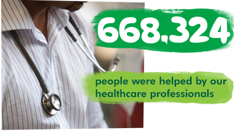668,324 people were helped by our healthcare professionals