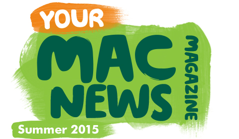 Your Mac News, Summer edition headline
